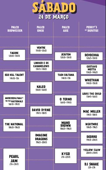Lollapalooza 2018 –Sábado