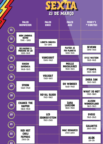 Lollapalooza 2018 –Sexta